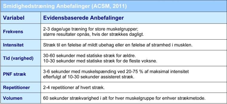 ACSM_mobilitetstræning_retningslinjer