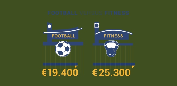 Europe_Active_Football_versus_fitness