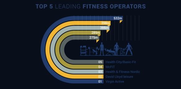 Europe_Active_Europa_fitness_operators