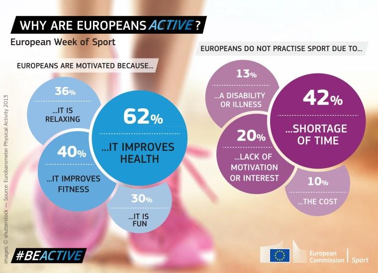 Why_are_europeans_active_EU_motivation_og_barrierer