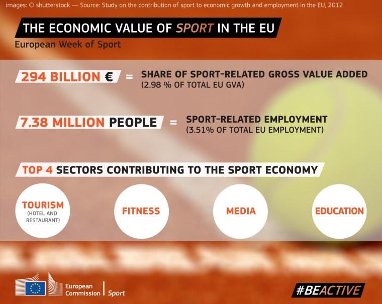 2015_EWOS infog-EU-4-economy_EN