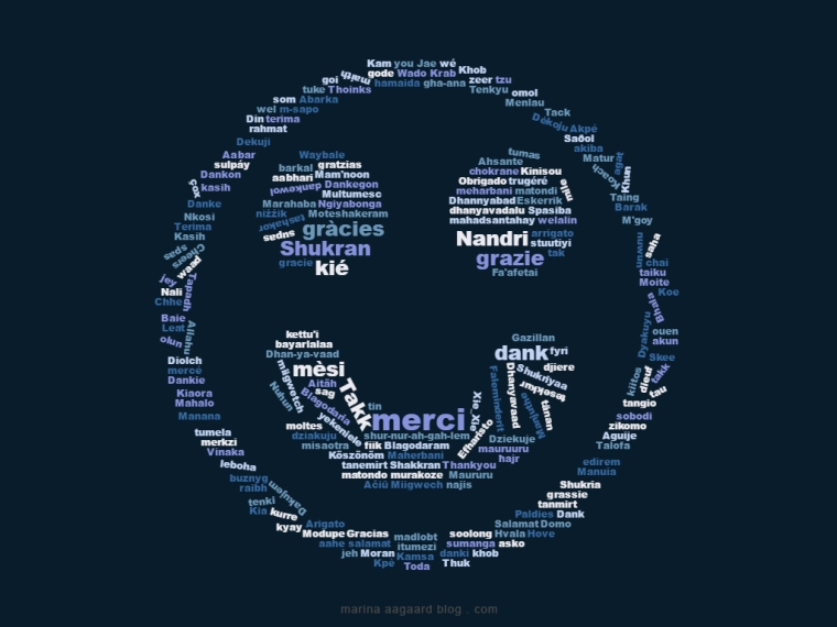 thank_you_all_languages_smiley_wordcloud_Marina_Aagaard_blog