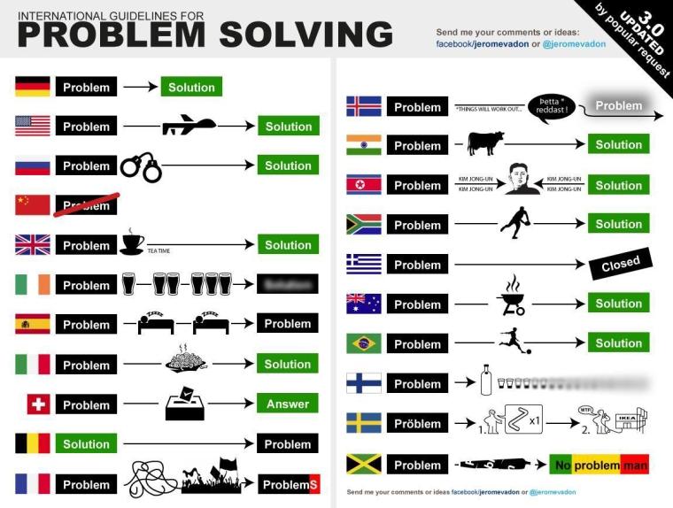 international_problem_solving-1